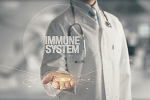 Immunodeficiency Treatment in Five Points - Raleigh, NC